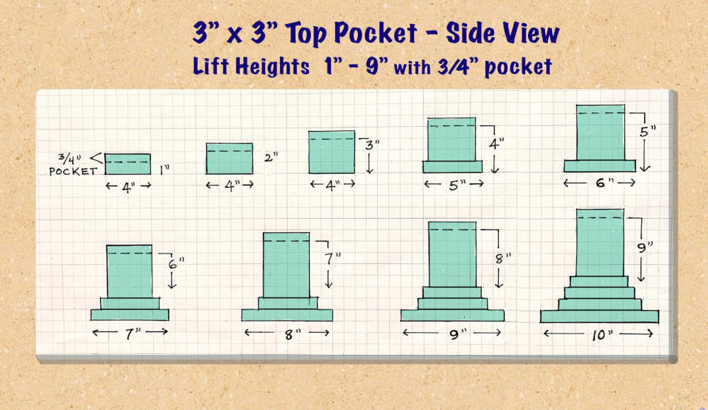 3x3 Pocket - Side View